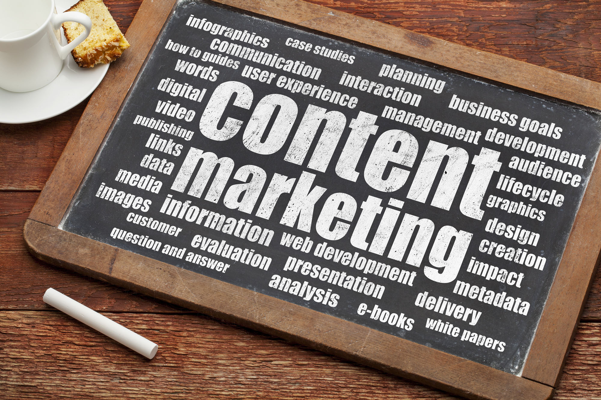 successful content marketing