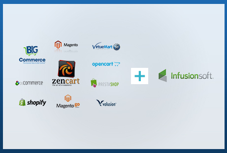 ecommerce-integration-infusionsoft