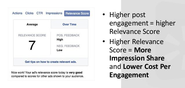 paid-social-media-hacks-facebook-relevance-score