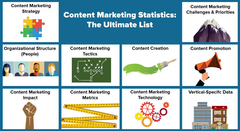 content-marketing-statistics-the-ultimate-list